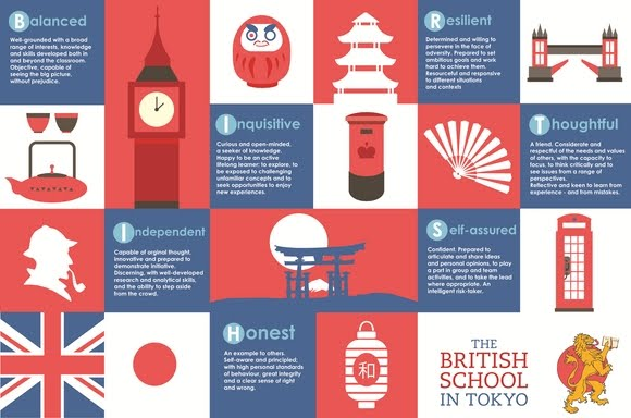 The British School in Tokyo Learner